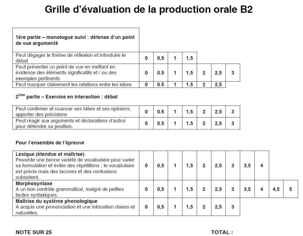 Grille orale DELF B2