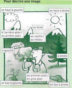 Как описать картинку на французском